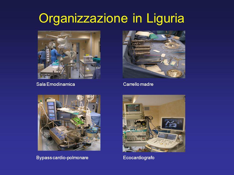 Organizzazione in Liguria