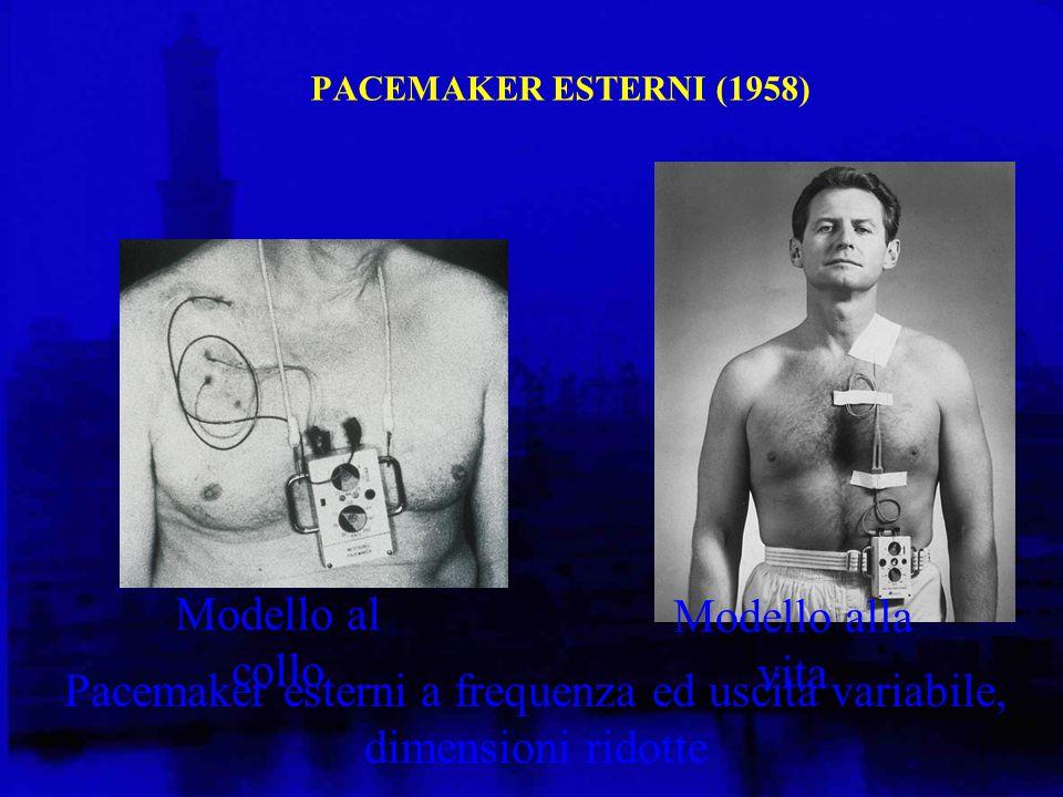 Pacemaker esterni a frequenza ed uscita variabile, dimensioni ridotte