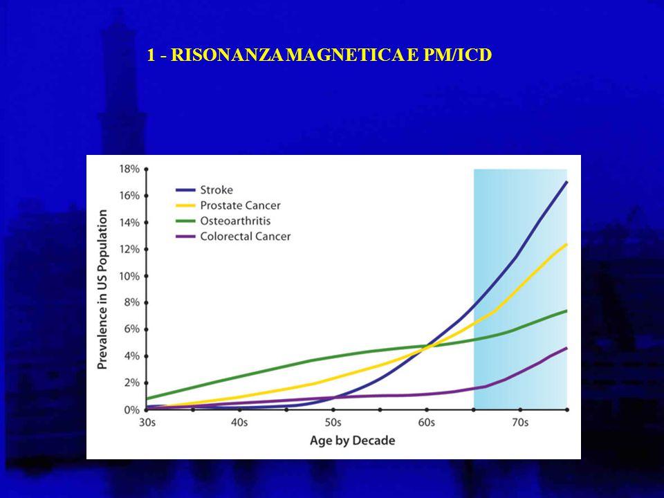 1 - RISONANZA MAGNETICA E PM/ICD