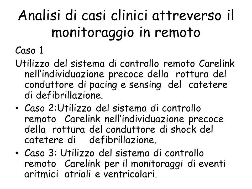 Analisi di casi clinici attreverso il monitoraggio in remoto