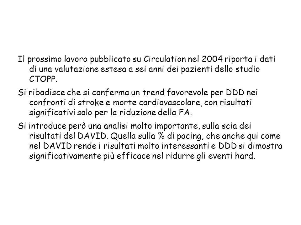 Il prossimo lavoro pubblicato su Circulation nel 2004 riporta i dati di una valutazione estesa a sei anni dei pazienti dello studio CTOPP.