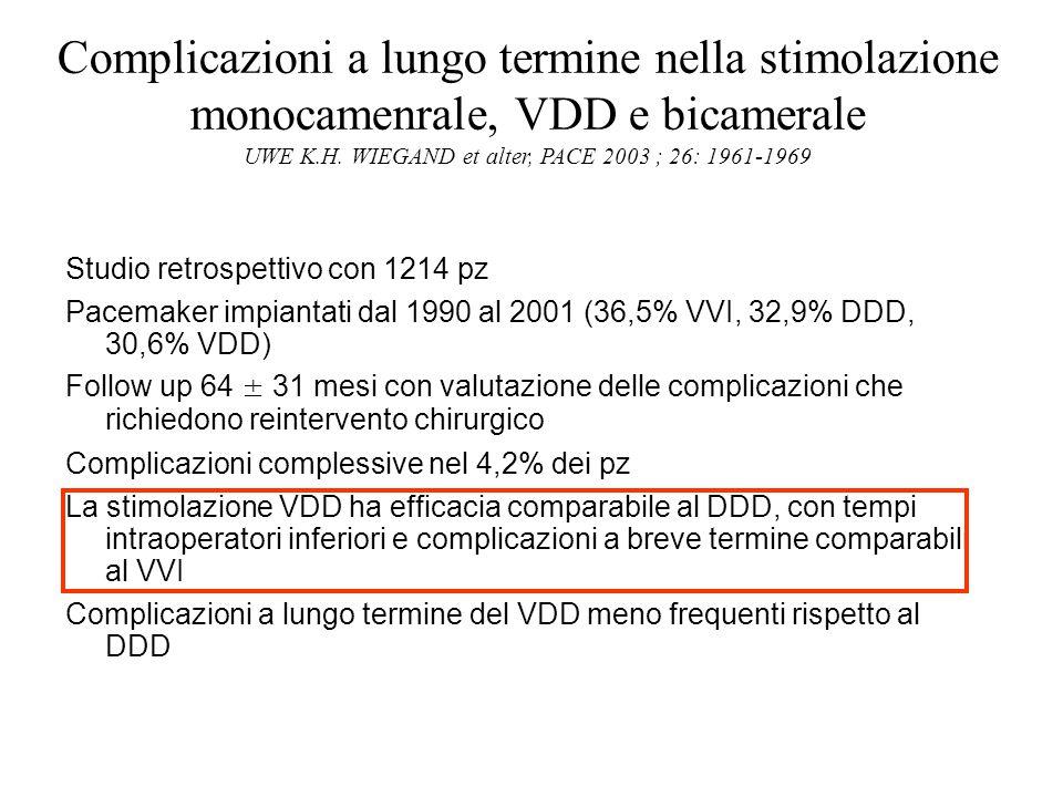 Complicazioni a lungo termine nella stimolazione monocamenrale, VDD e bicamerale UWE K.H. WIEGAND et alter, PACE 2003 ; 26: 1961-1969