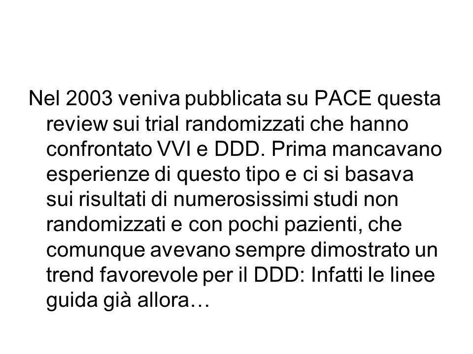 Nel 2003 veniva pubblicata su PACE questa review sui trial randomizzati che hanno confrontato VVI e DDD.