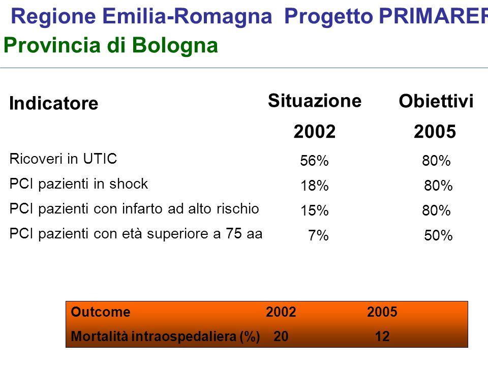 Regione Emilia-Romagna Progetto PRIMARER
