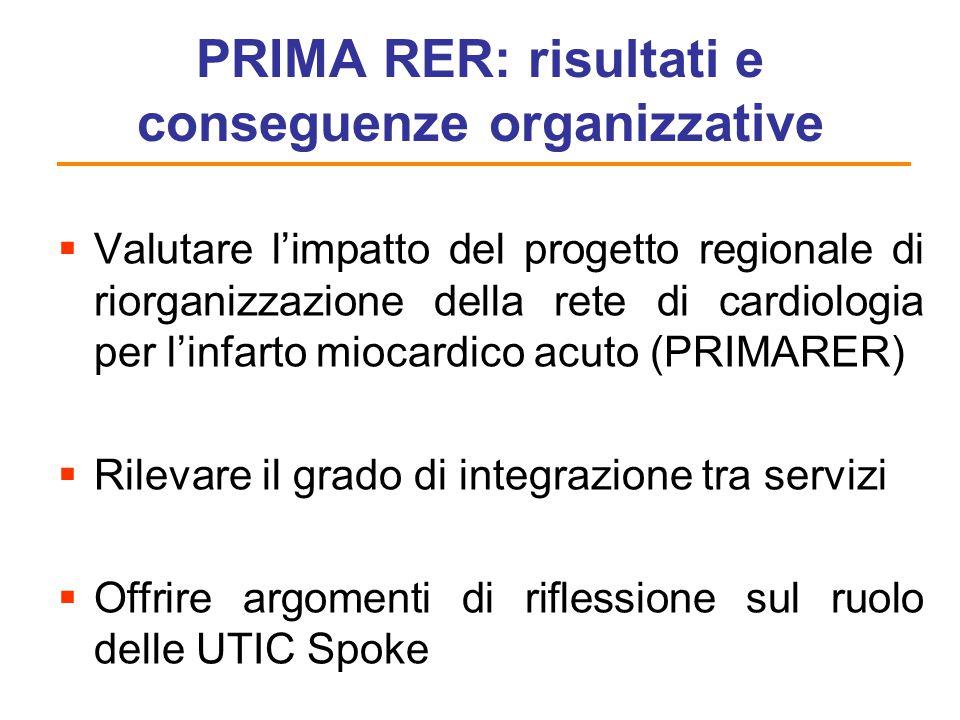 PRIMA RER: risultati e conseguenze organizzative