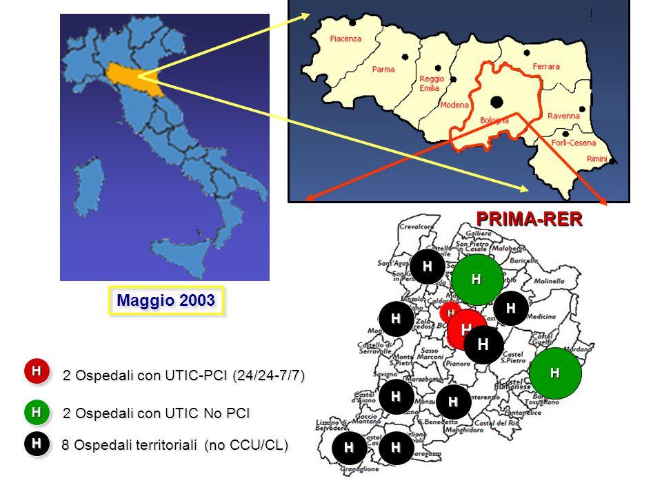 PRIMA-RER Maggio 2003 H H 2 Ospedali con UTIC No PCI