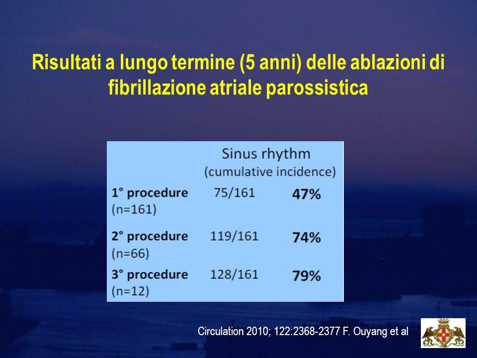 Risultati a lungo termine (5 anni) delle ablazioni di fibrillazione atriale parossistica