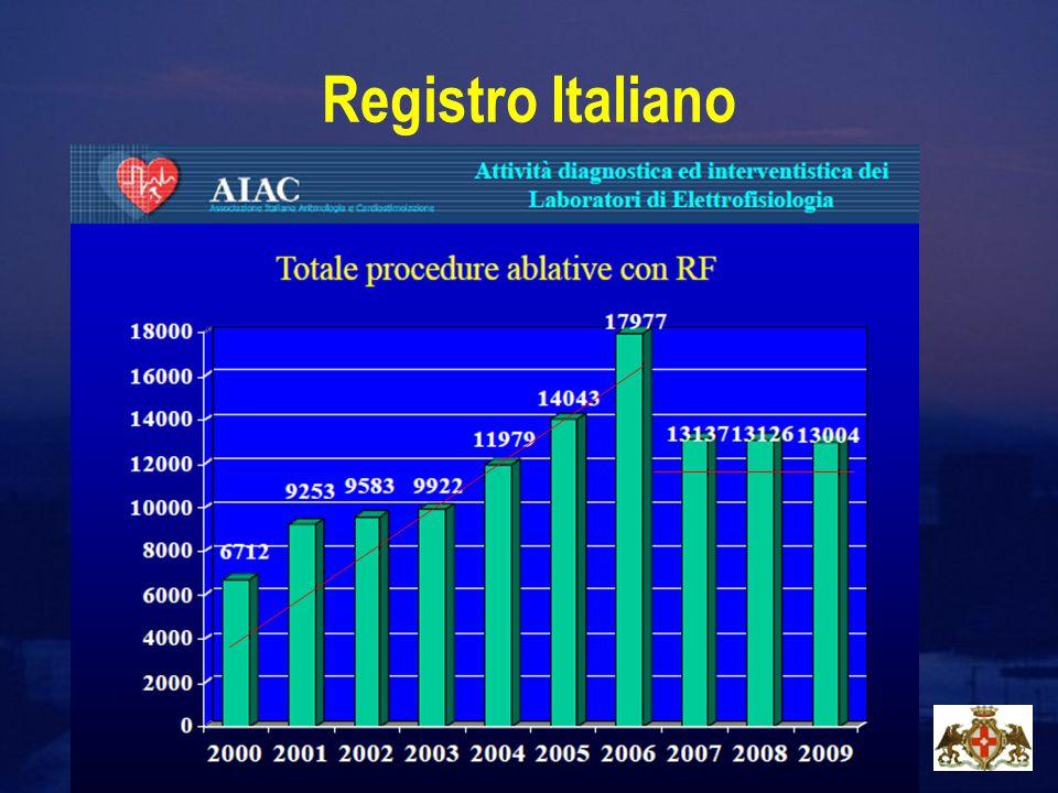 Registro Italiano