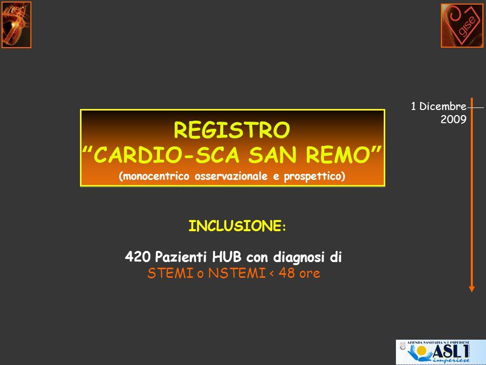 REGISTRO CARDIO-SCA SAN REMO