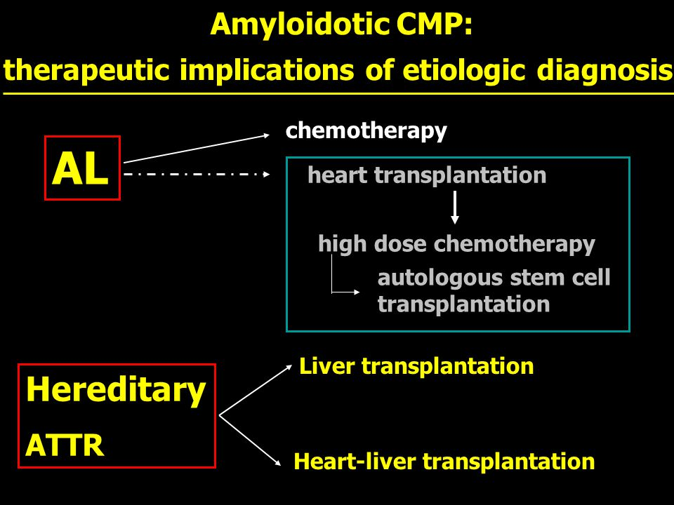 therapeutic implications of etiologic diagnosis heart transplantation