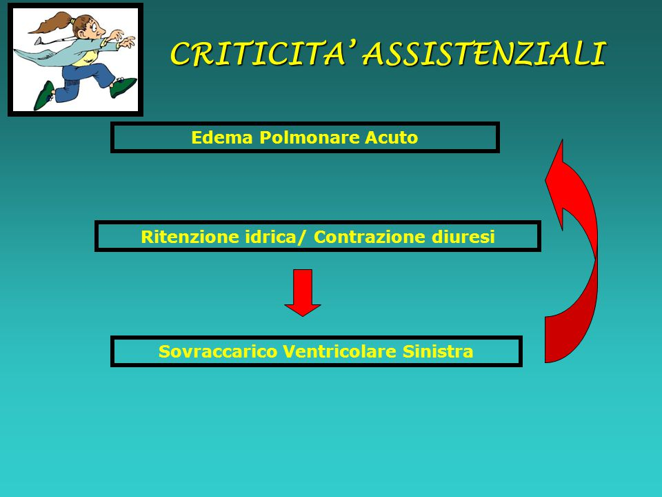 CRITICITA' ASSISTENZIALI
