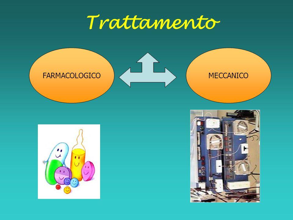 Trattamento FARMACOLOGICO MECCANICO 16 16