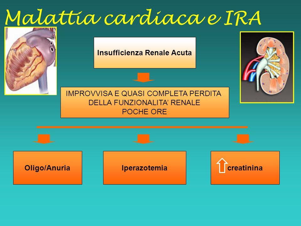 Malattia cardiaca e IRA