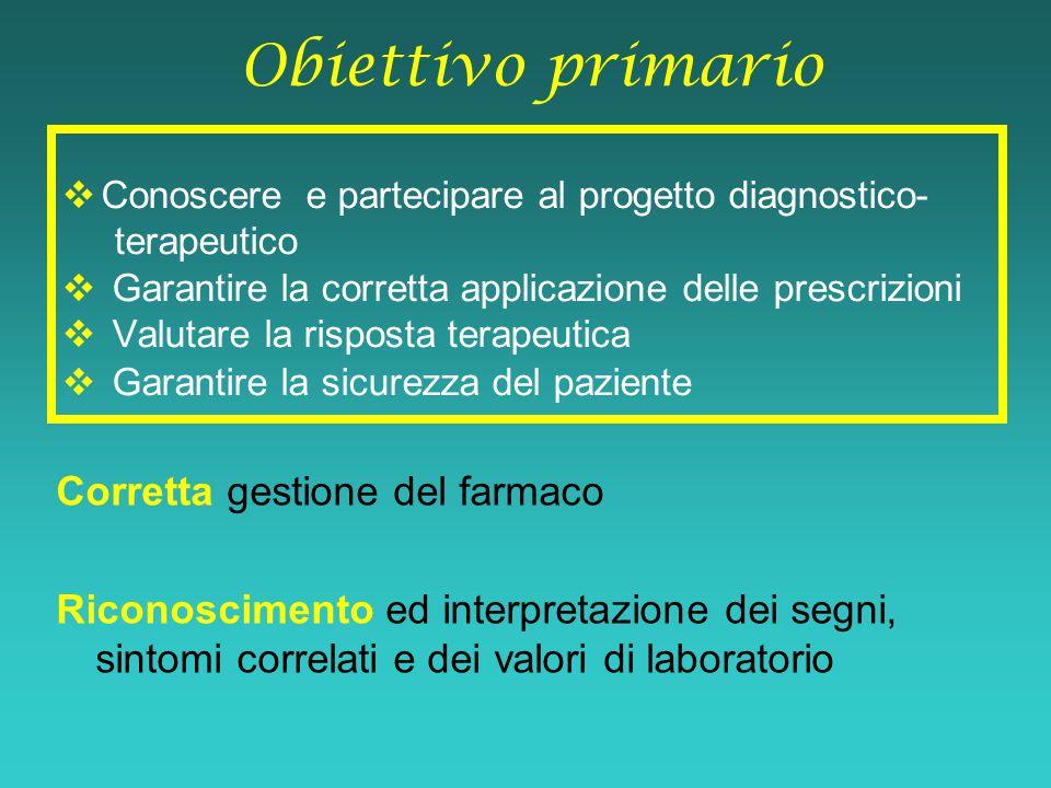 Obiettivo primario Corretta gestione del farmaco