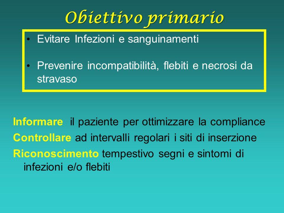 Obiettivo primario Evitare Infezioni e sanguinamenti