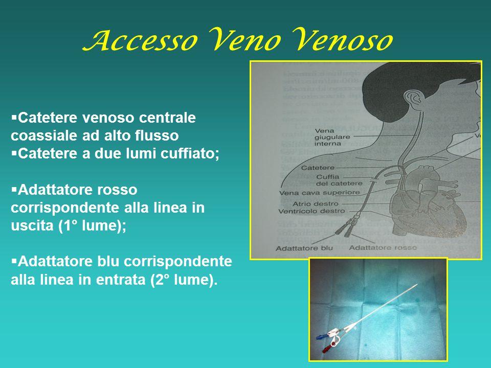 Accesso Veno Venoso Catetere venoso centrale coassiale ad alto flusso