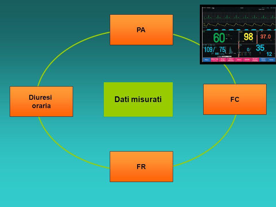 PA Dati misurati FC Diuresi oraria FR 6