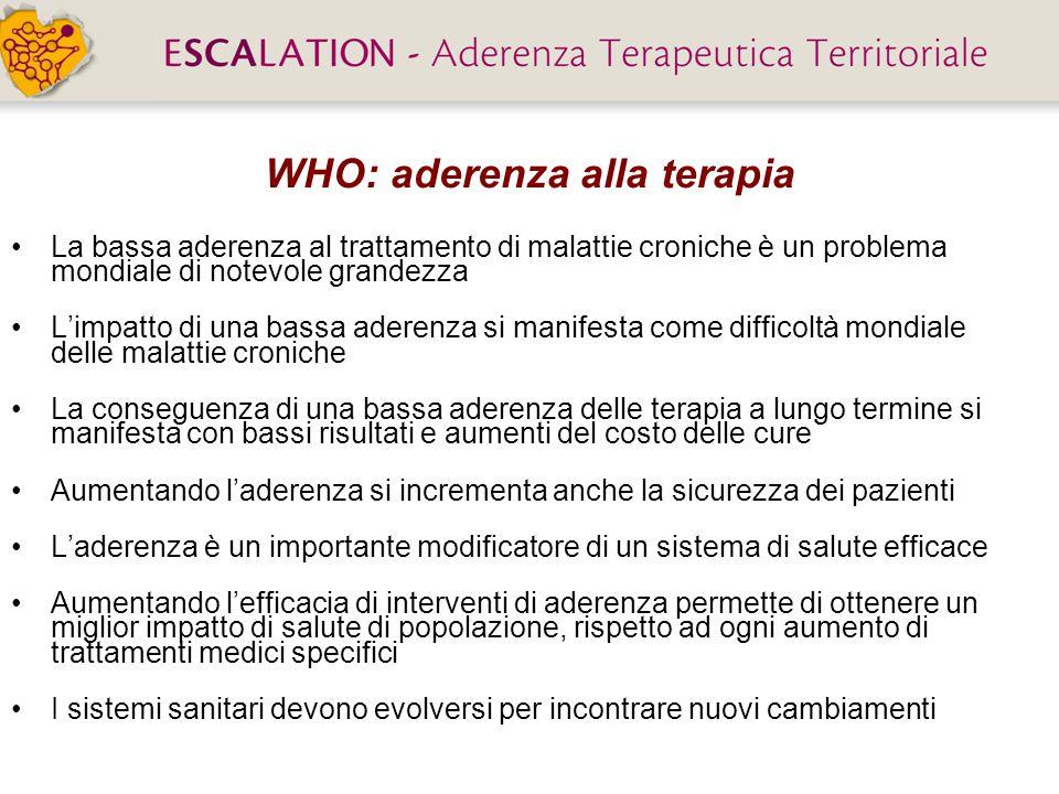 WHO: aderenza alla terapia