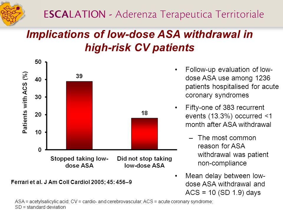 Implications of low-dose ASA withdrawal in high-risk CV patients