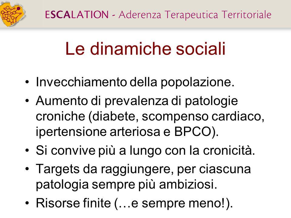 Le dinamiche sociali Invecchiamento della popolazione.