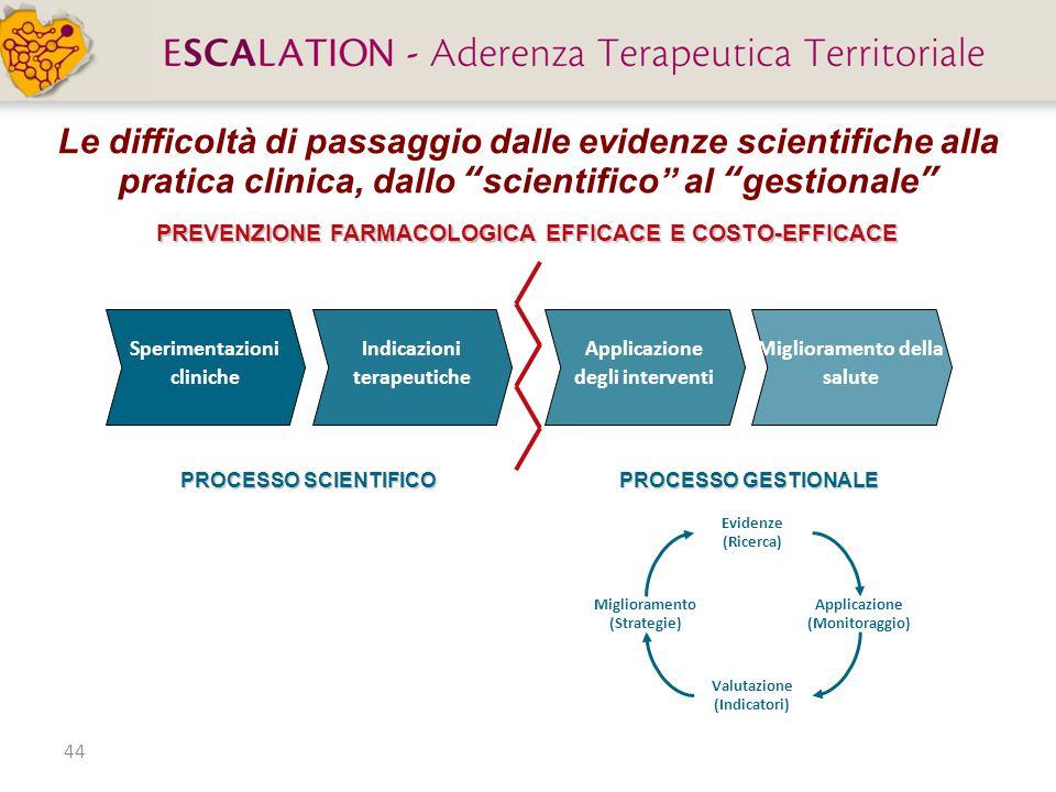 Le difficoltà di passaggio dalle evidenze scientifiche alla pratica clinica, dallo scientifico al gestionale