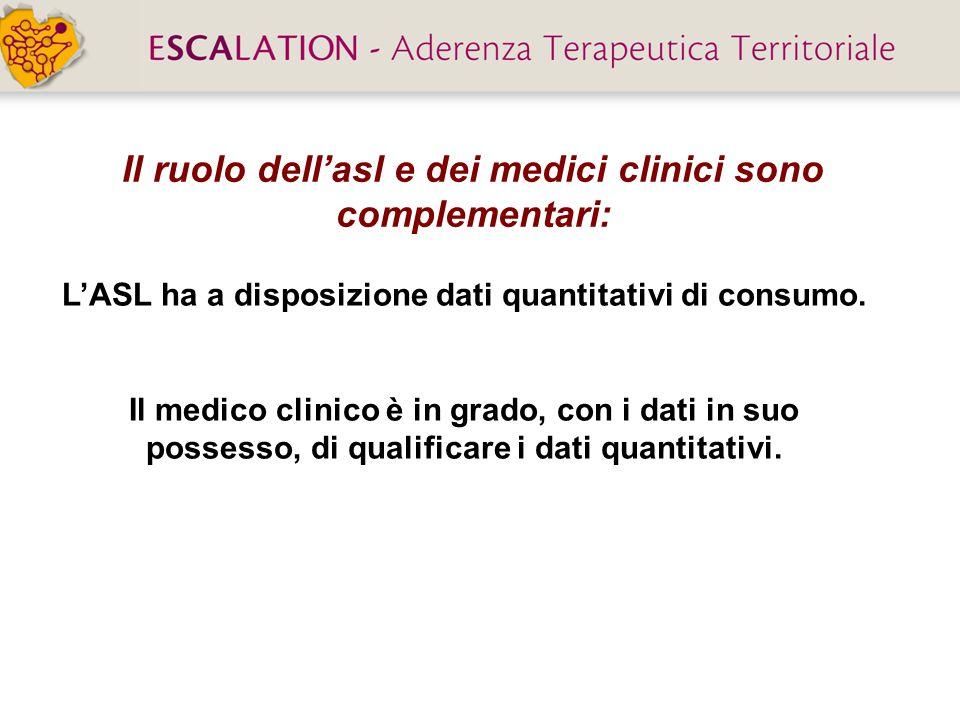 Il ruolo dell'asl e dei medici clinici sono complementari: