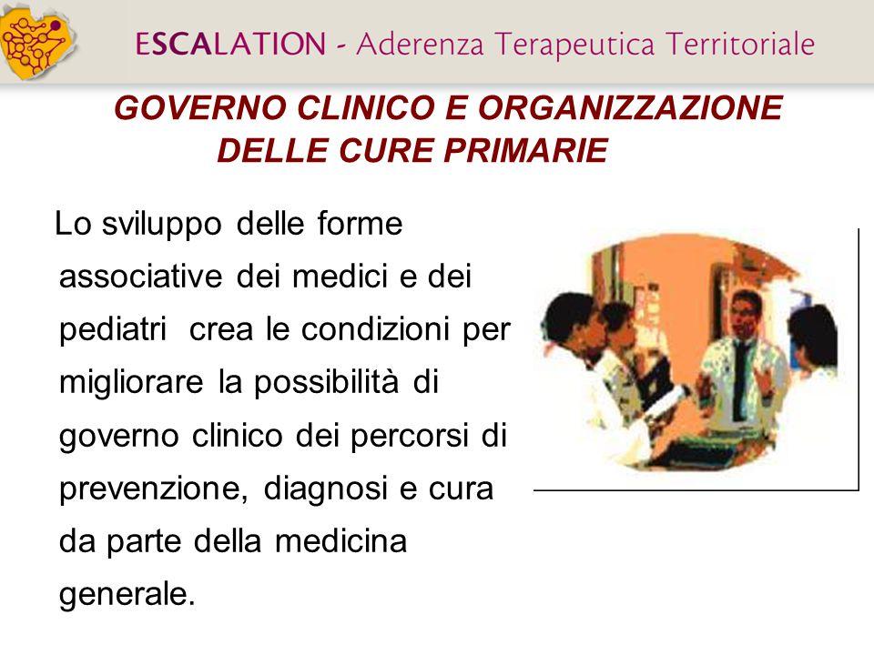 GOVERNO CLINICO E ORGANIZZAZIONE DELLE CURE PRIMARIE