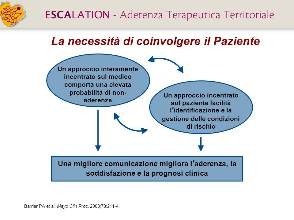 La necessità di coinvolgere il Paziente
