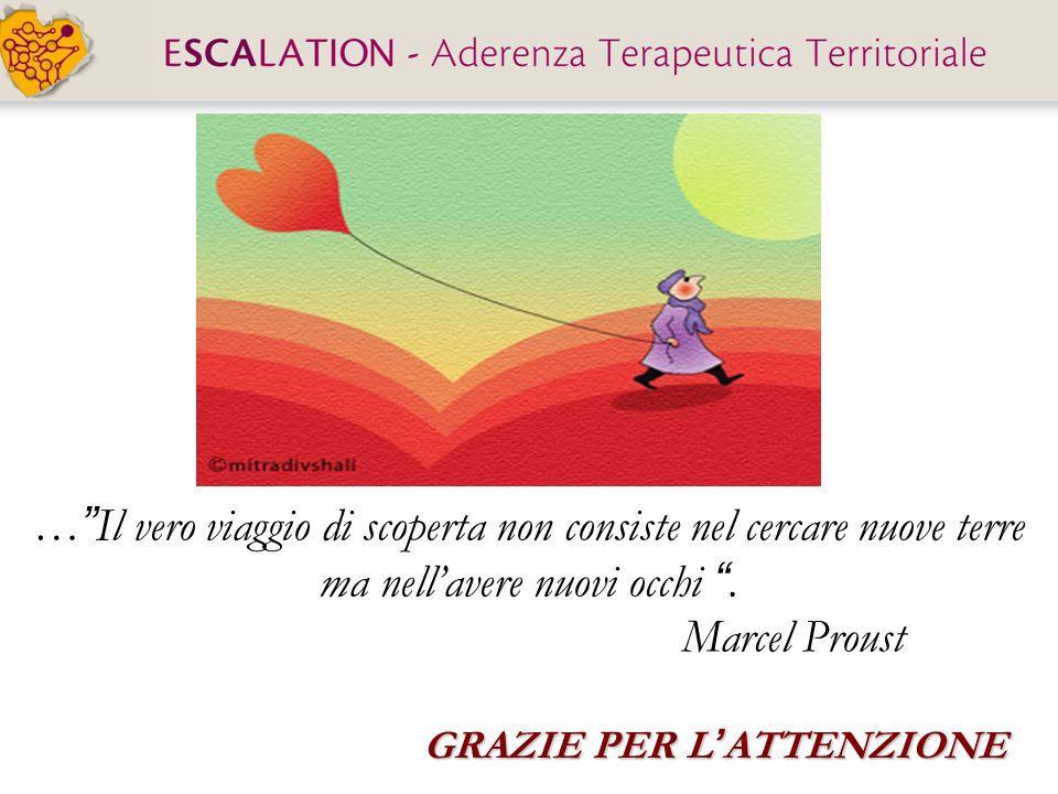 … Il vero viaggio di scoperta non consiste nel cercare nuove terre ma nell'avere nuovi occhi . Marcel Proust