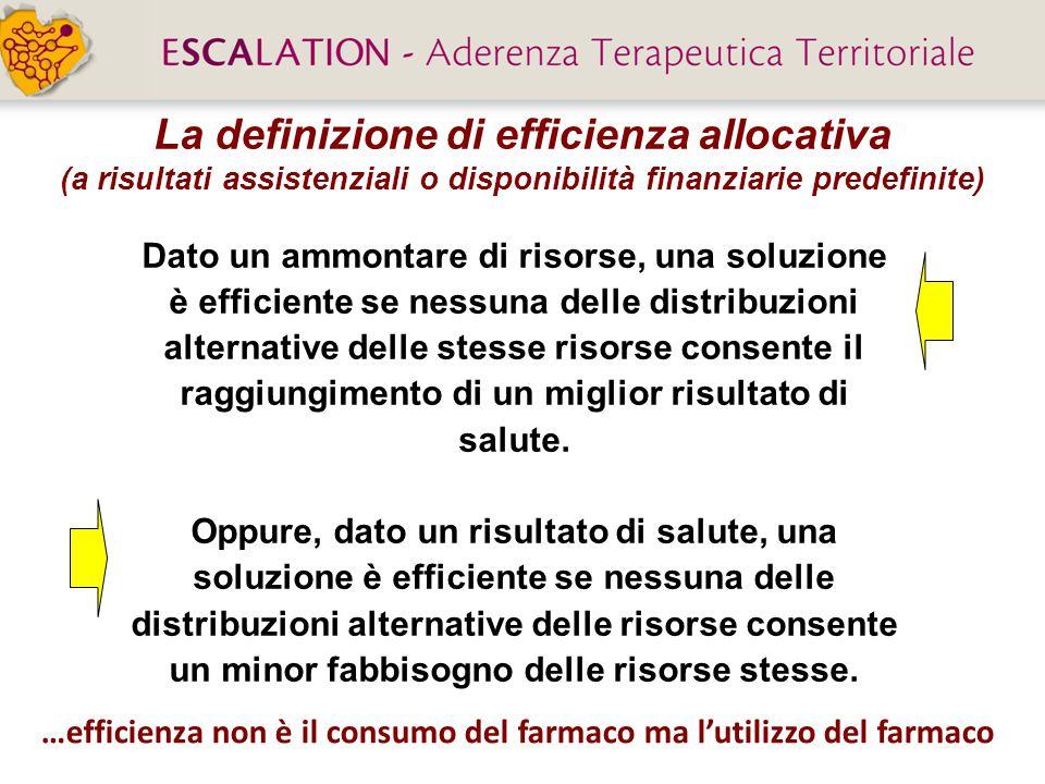 La definizione di efficienza allocativa (a risultati assistenziali o disponibilità finanziarie predefinite)