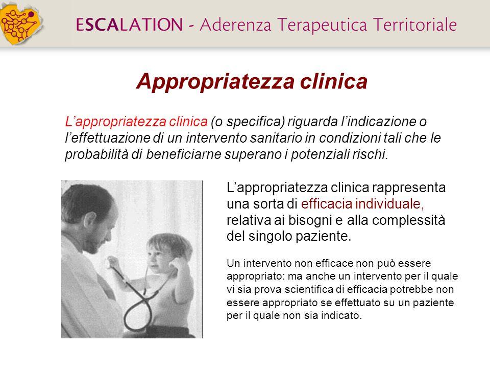 Appropriatezza clinica