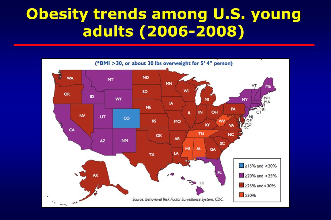 Obesity trends among U.S. young adults (2006-2008)