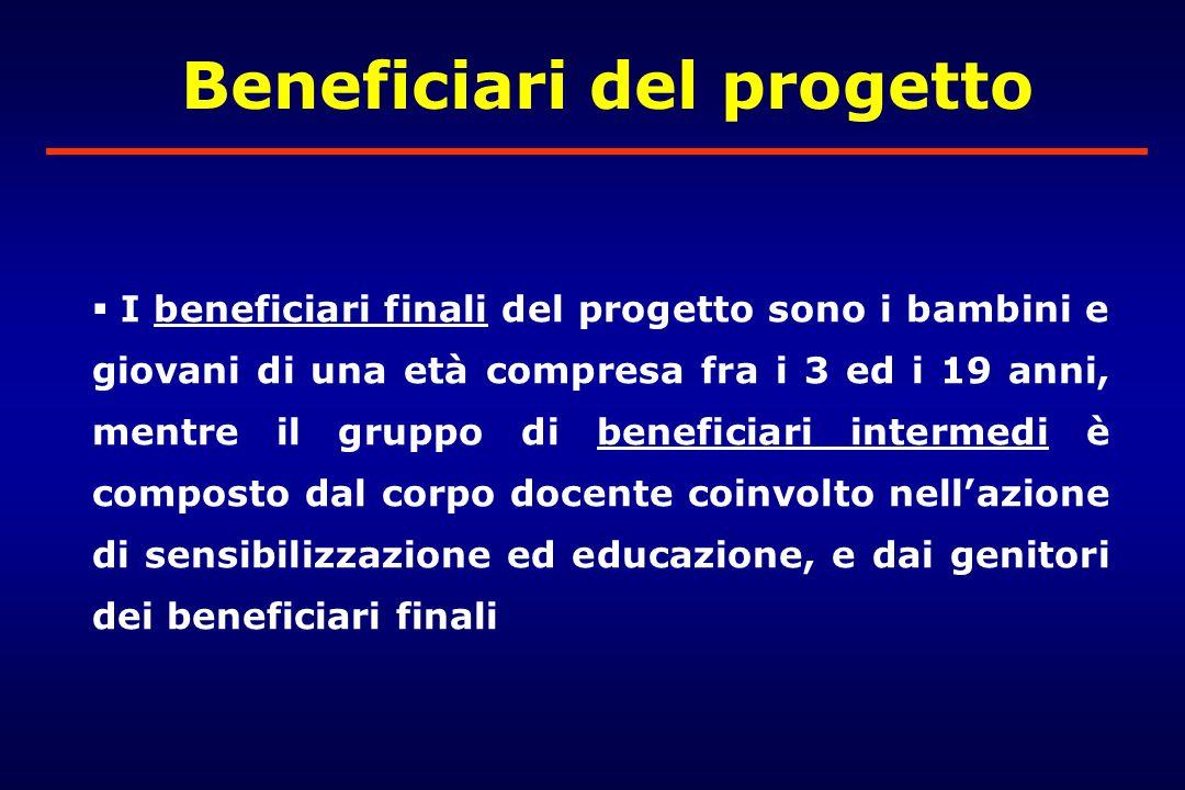 Beneficiari del progetto