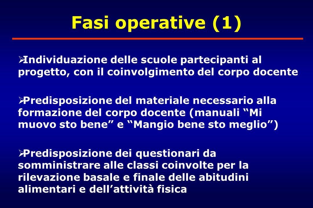 Fasi operative (1) Individuazione delle scuole partecipanti al progetto, con il coinvolgimento del corpo docente.