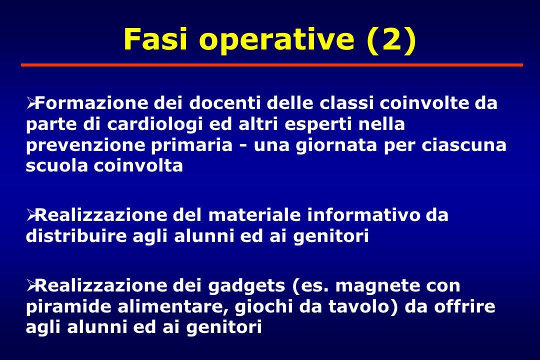 Fasi operative (2)