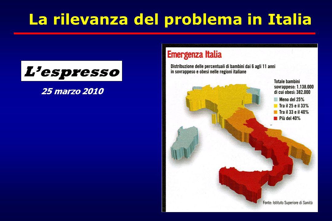 La rilevanza del problema in Italia
