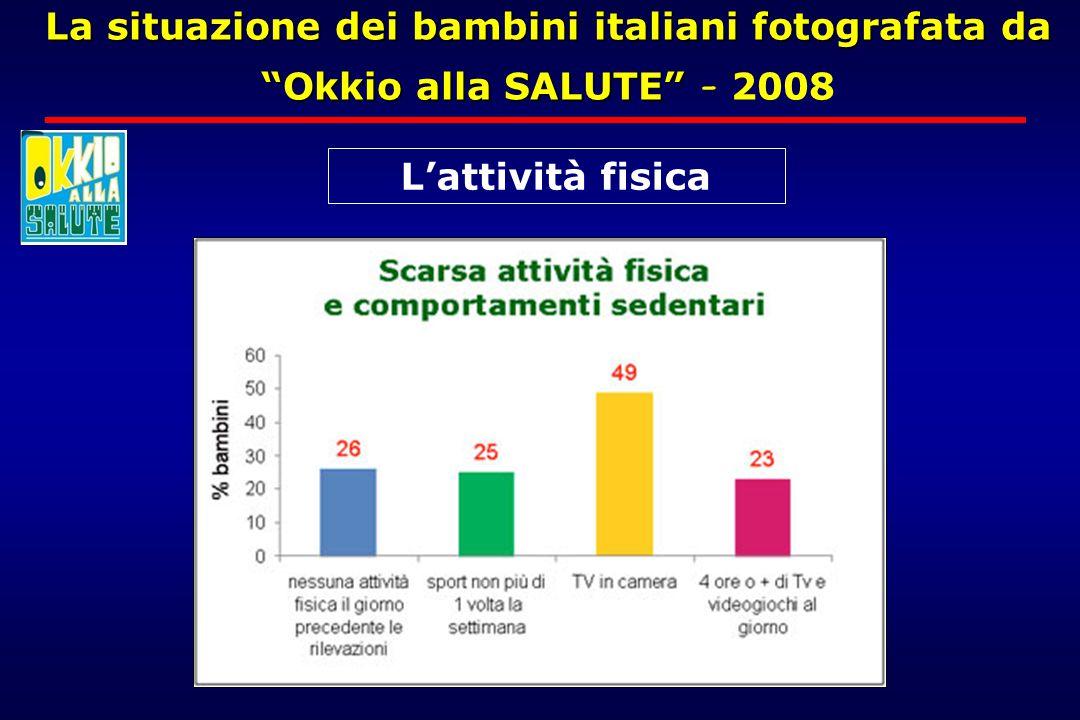 La situazione dei bambini italiani fotografata da Okkio alla SALUTE - 2008