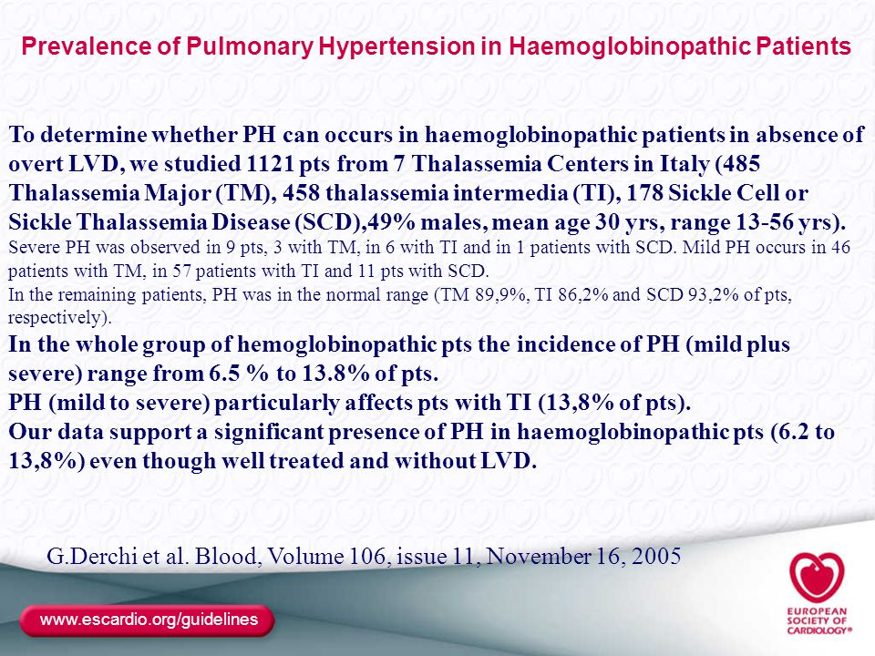 Prevalence of Pulmonary Hypertension in Haemoglobinopathic Patients