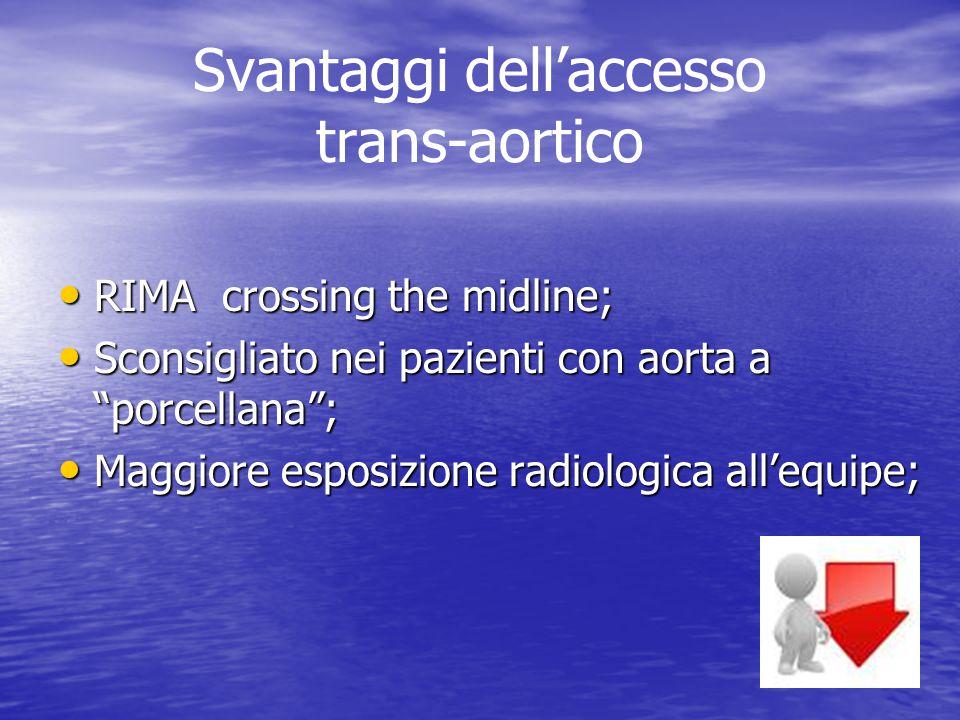 Svantaggi dell'accesso trans-aortico