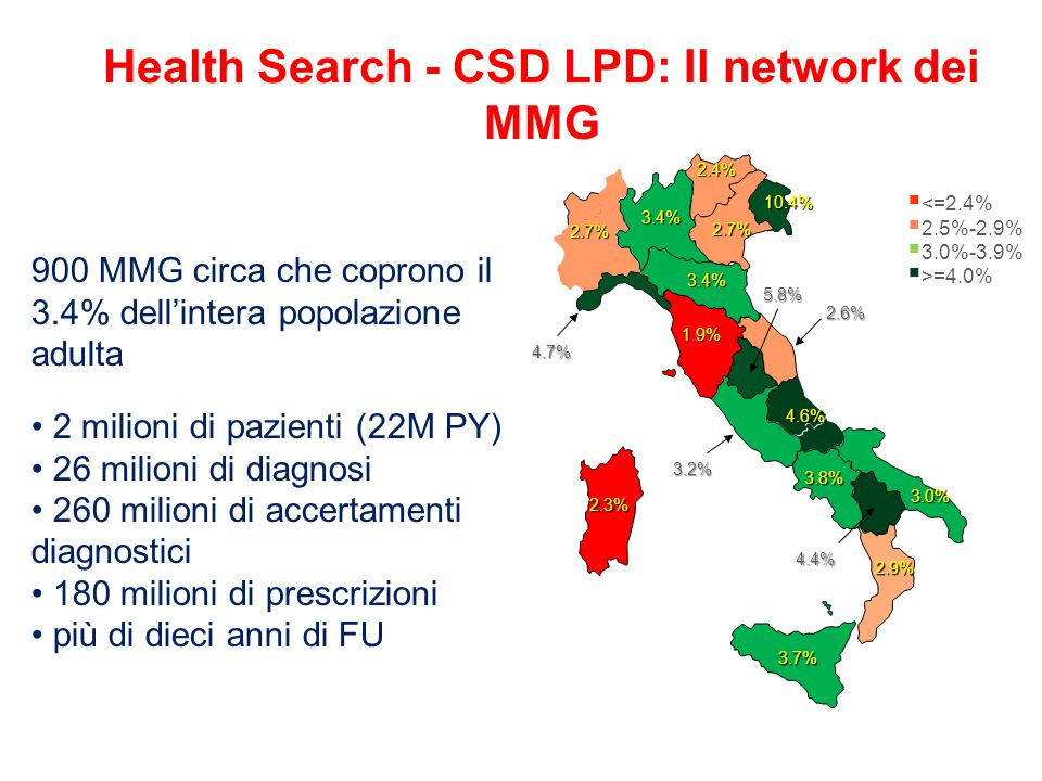 Health Search - CSD LPD: Il network dei MMG