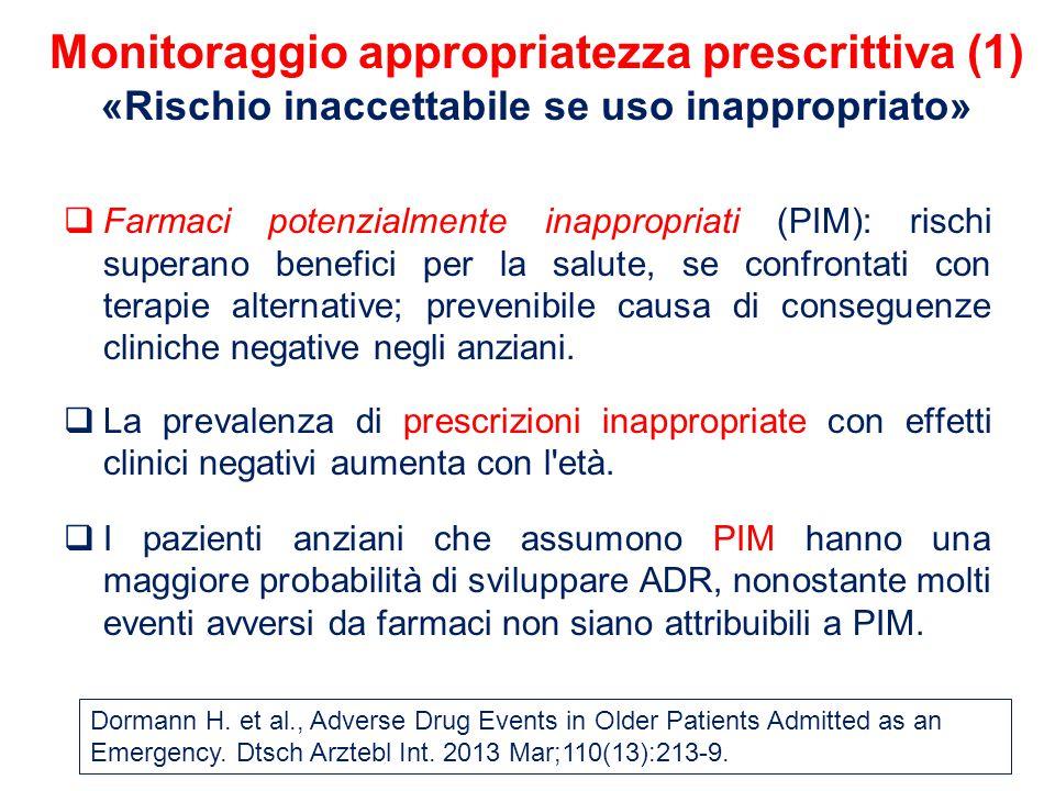Monitoraggio appropriatezza prescrittiva (1) «Rischio inaccettabile se uso inappropriato»