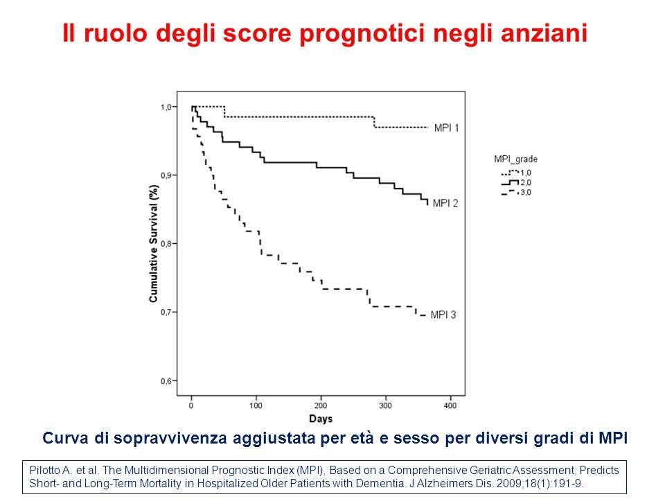 Il ruolo degli score prognotici negli anziani