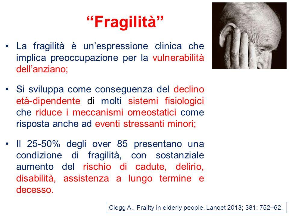 Fragilità La fragilità è un'espressione clinica che implica preoccupazione per la vulnerabilità dell'anziano;