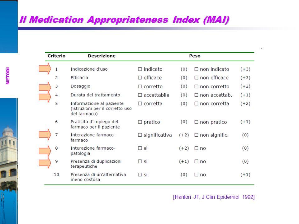 Il Medication Appropriateness Index (MAI)