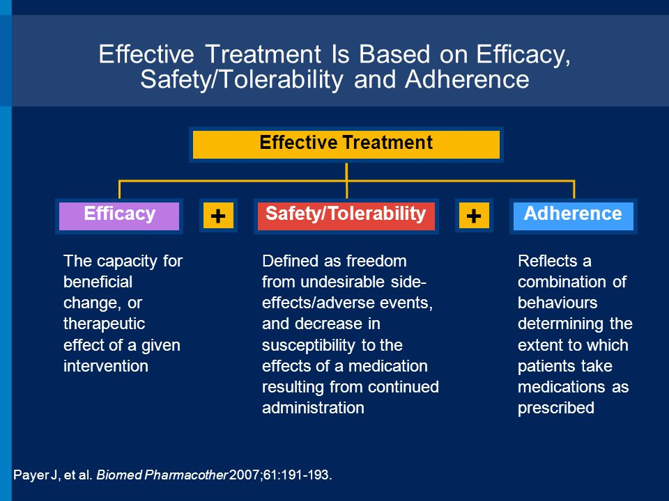 Effective Treatment Is Based on Efficacy, Safety/Tolerability and Adherence