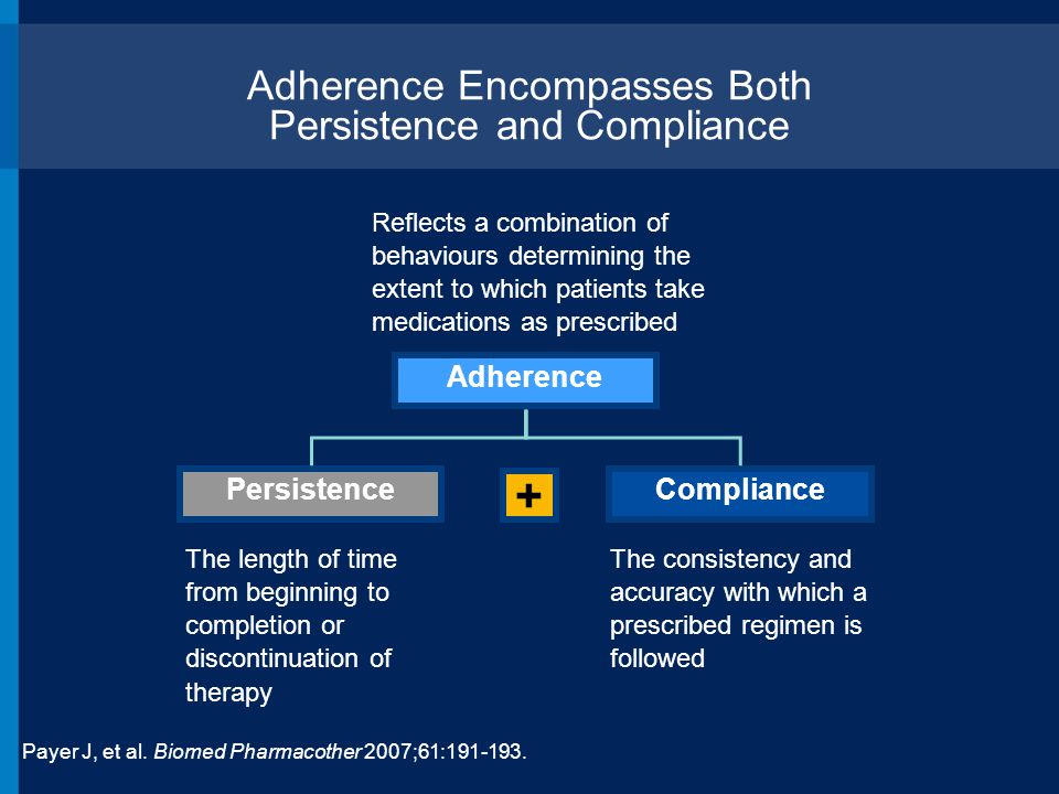 + Adherence Encompasses Both Persistence and Compliance Adherence