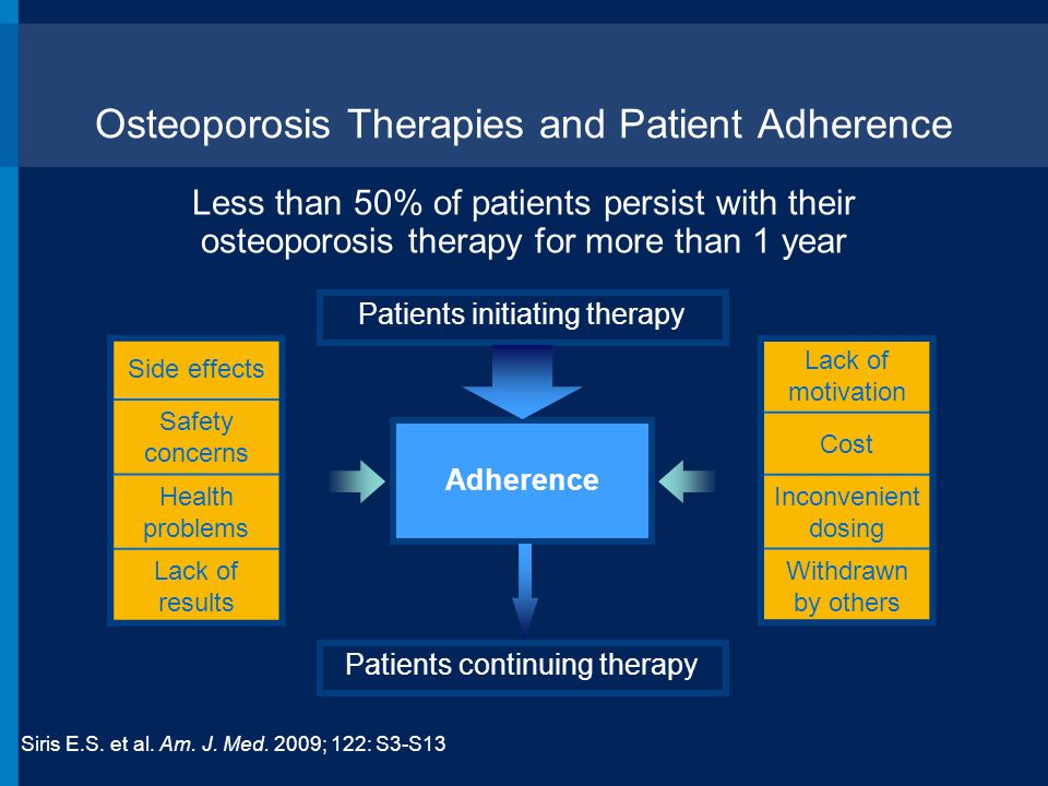 Osteoporosis Therapies and Patient Adherence