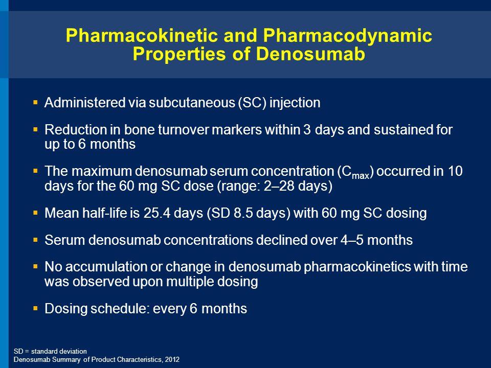 Pharmacokinetic and Pharmacodynamic Properties of Denosumab