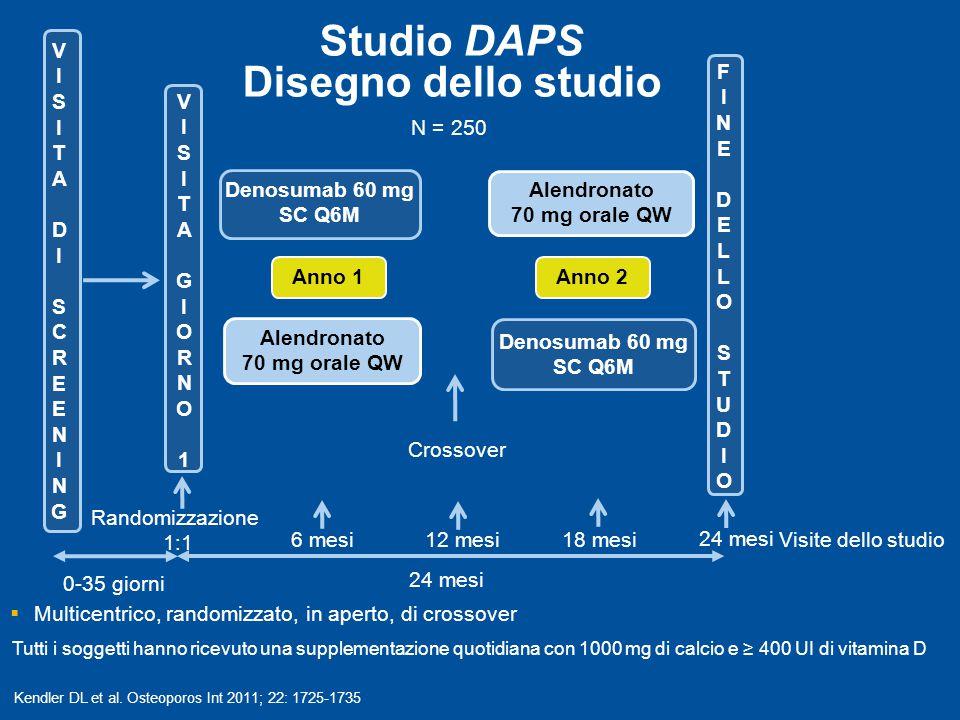 Studio DAPS Disegno dello studio