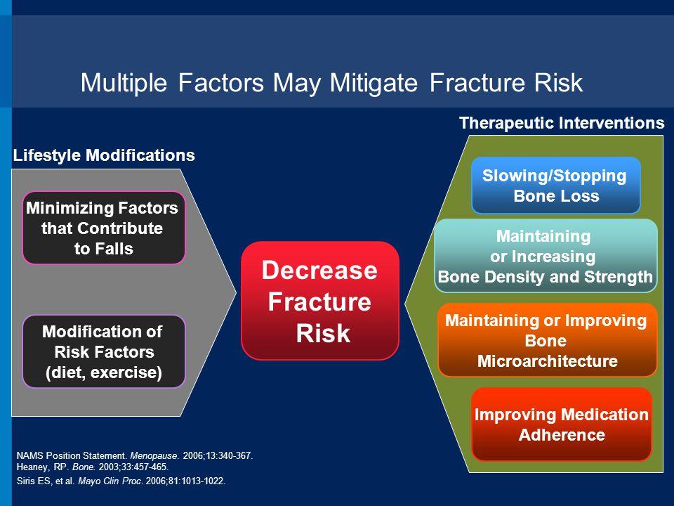 Decrease Fracture Risk